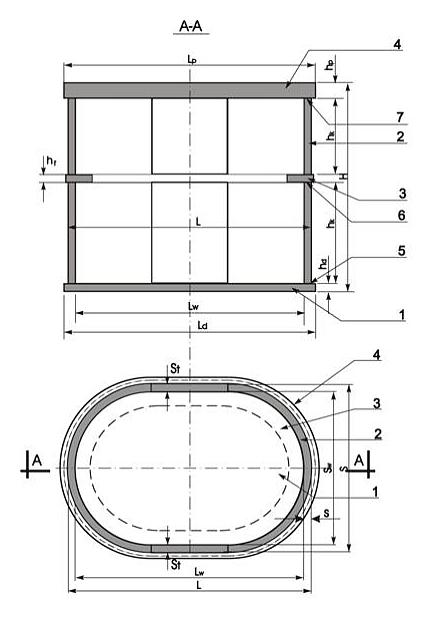 Polimerobetonowe zbiorniki owalne BETONSTAL